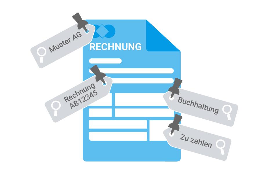 Automatische Archivierung