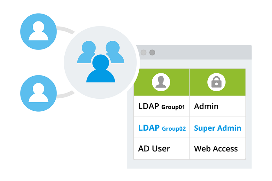 user ldap active directory ecodms