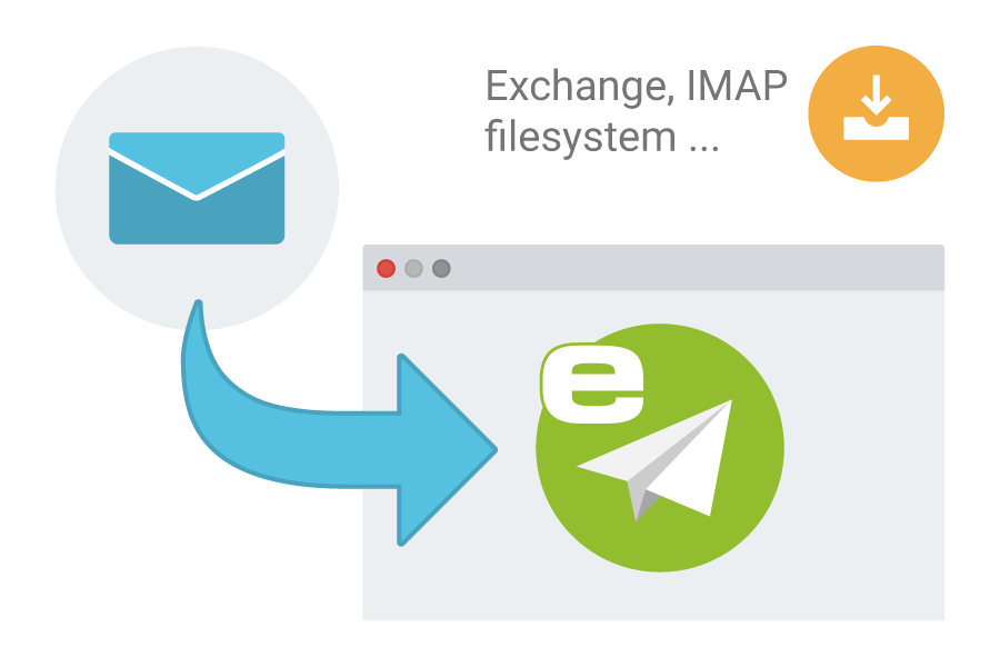 import email archiving archivierung