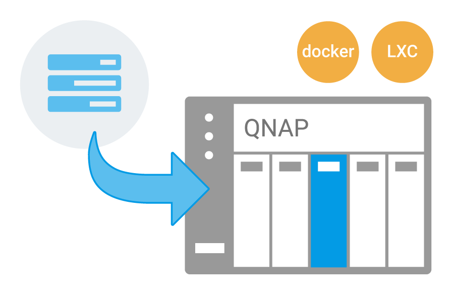 qnap ecodms nas archivierung