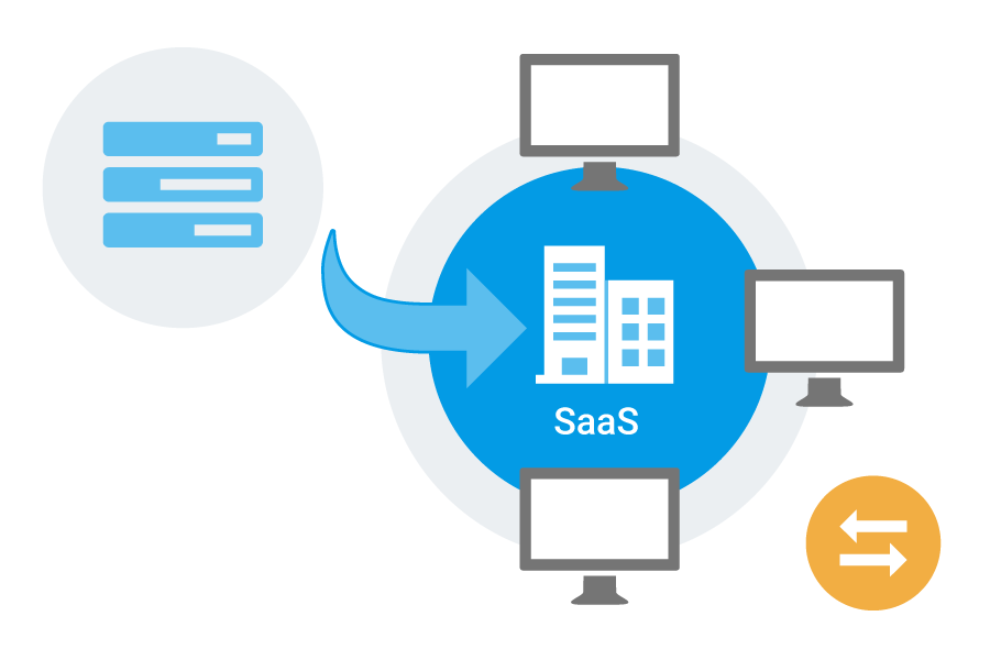saas software service ecodms archivierung