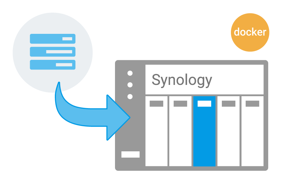 synology ecodms nas archivierung
